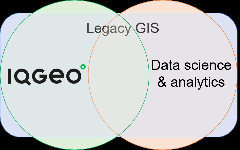 IQGeo and legacy GIS
